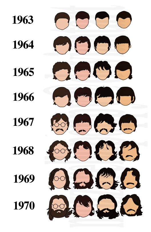 beatles-haircuts.jpg