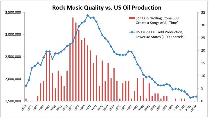 rs-500-us-oil-production1.jpg